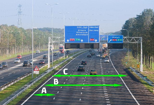 Welk deel van de weg is de rijbaan?