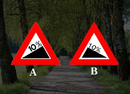 Welk bord geeft een steile helling aan?